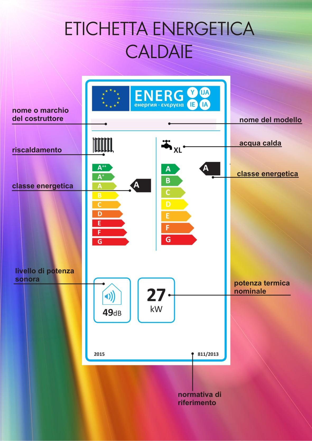 Svantaggi Caldaie A Condensazione caldaie e corpi scaldanti: interventi sul risparmio e l